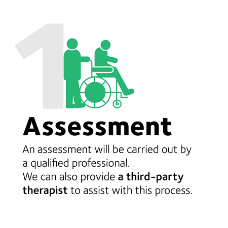 LC Seating assesses the needs of physically disabled people