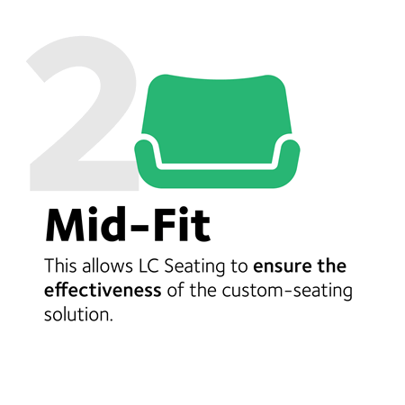 Ensuring the effectiveness of custom seating for physically disabled people